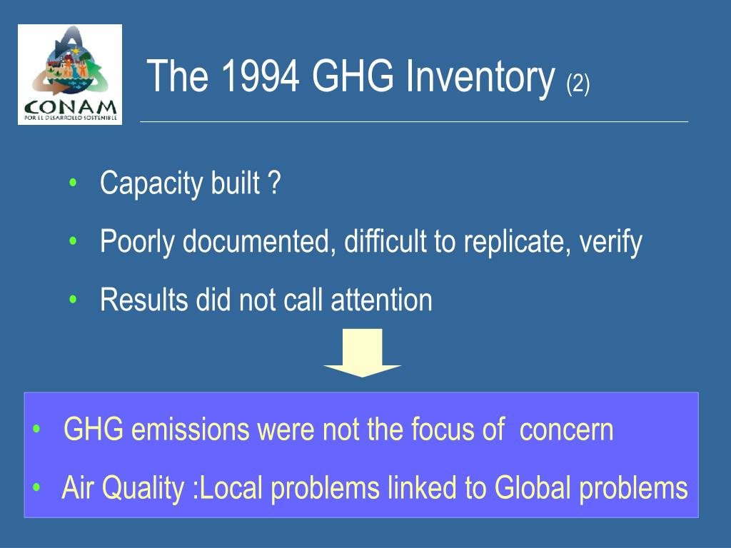 The 1994 GHG Inventory