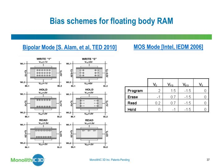Bias schemes for floating body RAM