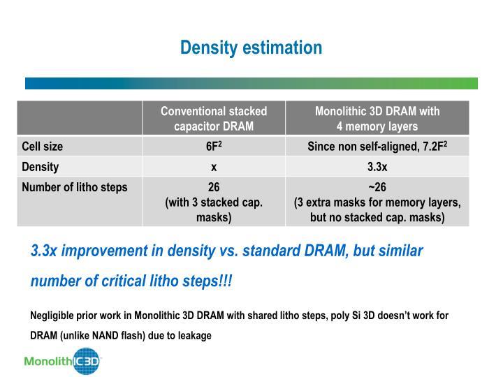 Density estimation