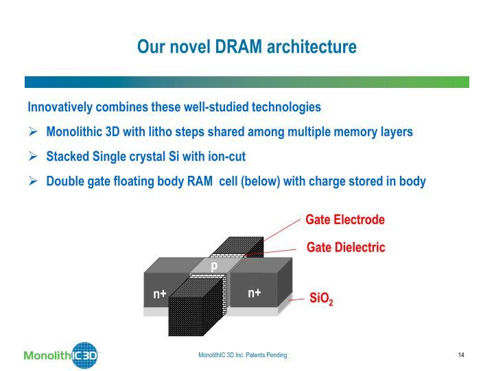Our novel DRAM architecture