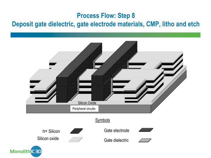 Process Flow: Step 8