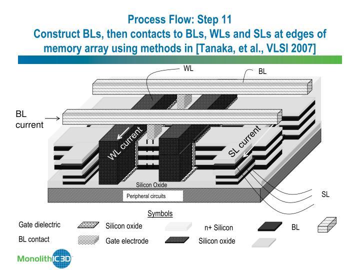 Process Flow: Step 11