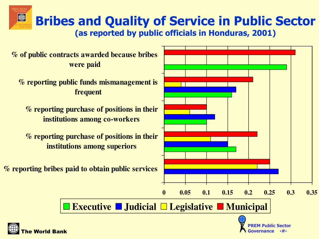 Bribes and Quality of Service in Public Sector