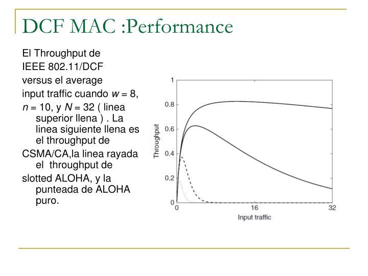 DCF MAC :Performance