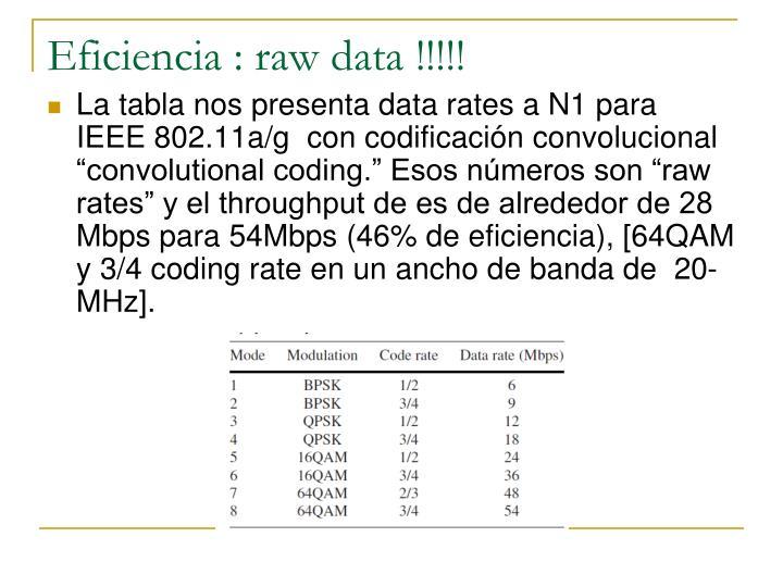 Eficiencia : raw data !!!!!