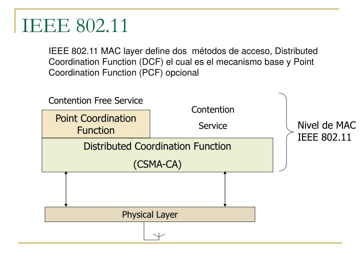 Contention Free Service