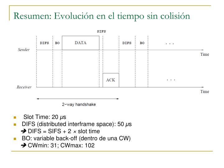 Resumen: Evolución en el tiempo sin colisión