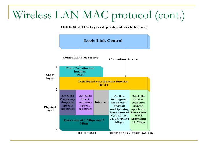 Wireless LAN MAC protocol (cont.)