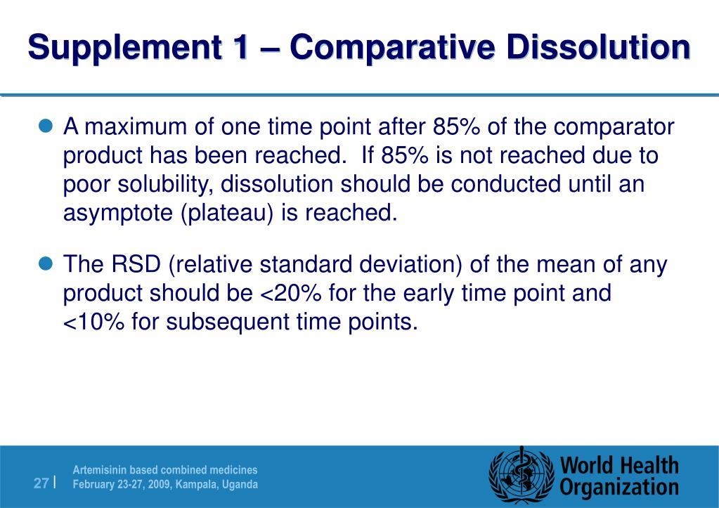 Supplement 1 – Comparative Dissolution