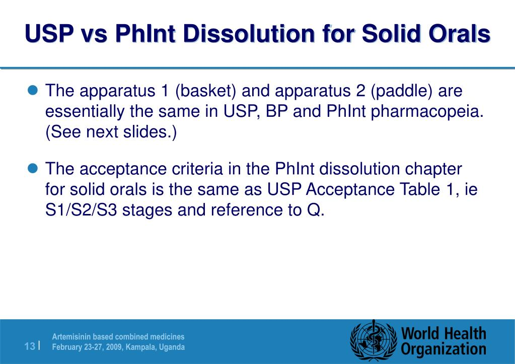 USP vs PhInt Dissolution for Solid Orals
