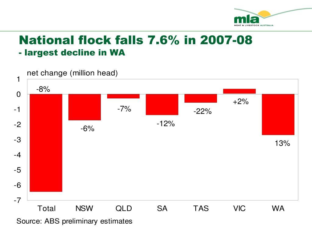 National flock falls 7.6% in 2007-08