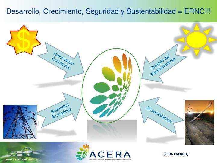 ¿Cuáles son las energías renovables alternativas?