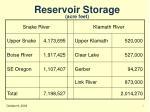 reservoir storage acre feet