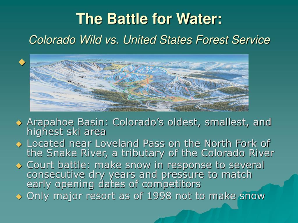 The Battle for Water:
