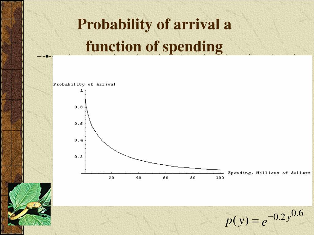 Probability of arrival a