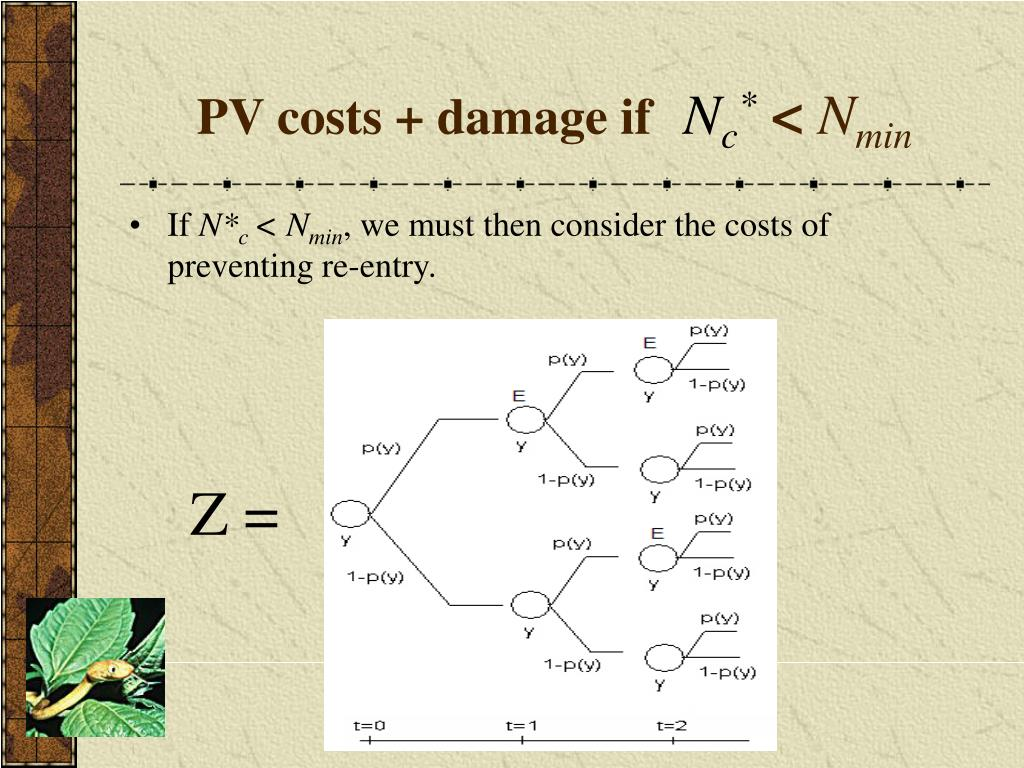 PV costs + damage if