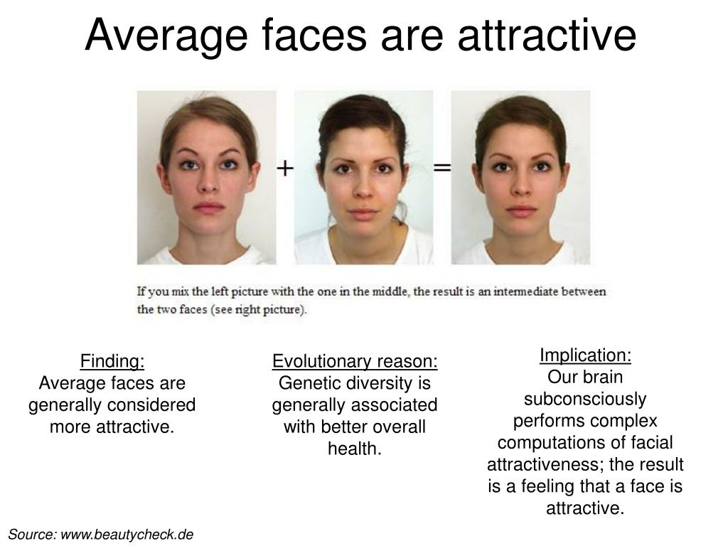 Average faces are attractive