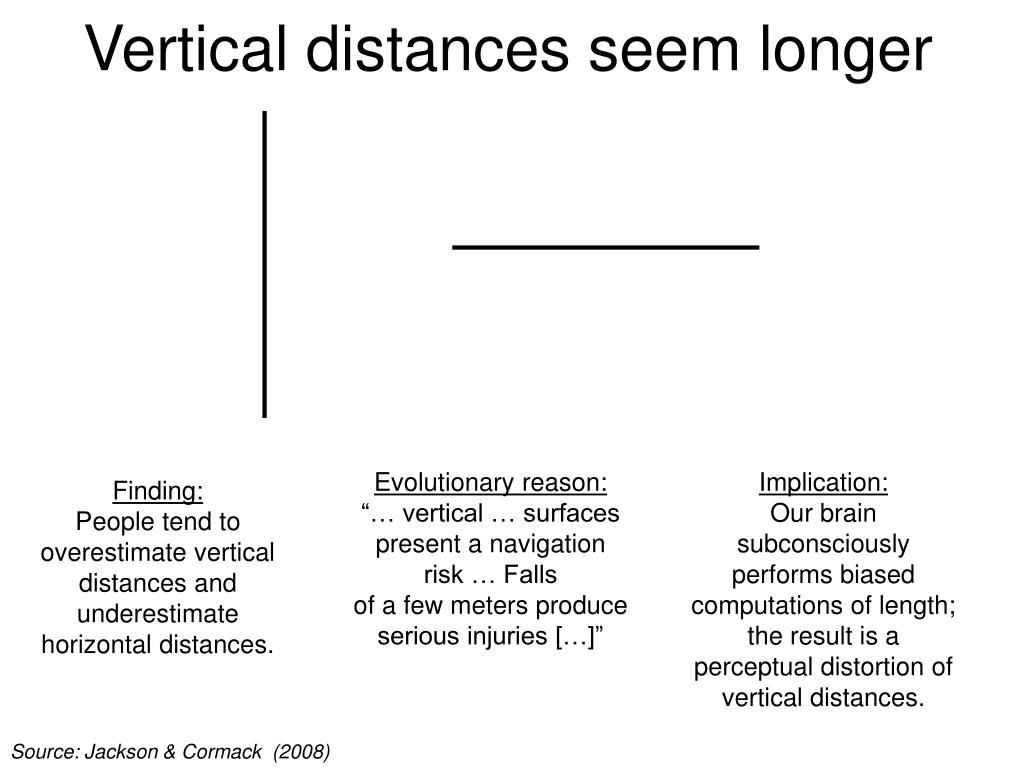 Vertical distances seem longer
