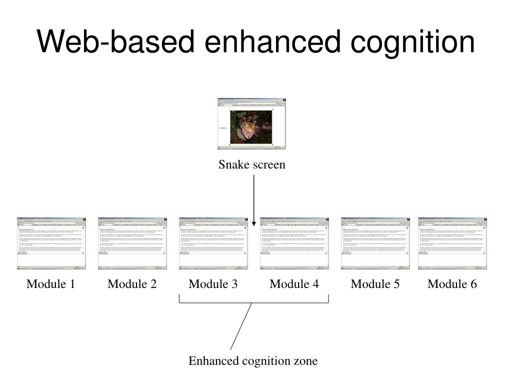 Web-based enhanced cognition