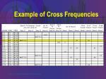example of cross frequencies