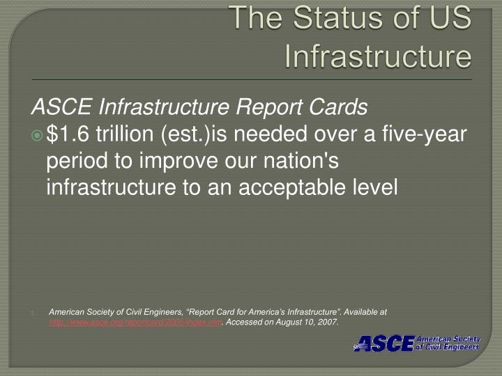 The Status of US Infrastructure