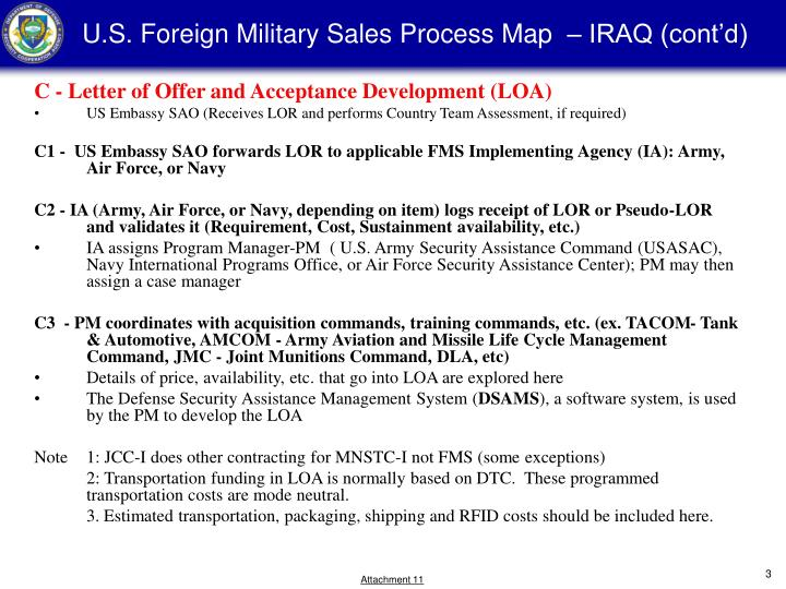 U s foreign military sales process map iraq cont d3