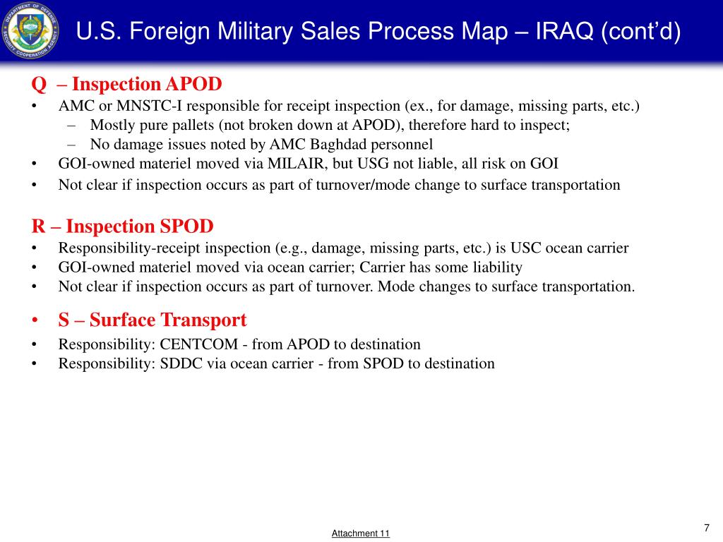 U.S. Foreign Military Sales Process Map – IRAQ (cont'd)