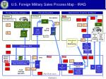 u s foreign military sales process map iraq