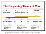 the bargaining theory of war7