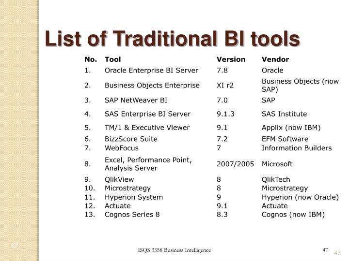 List of Traditional BI tools