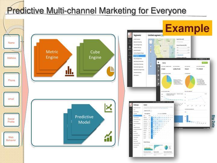 Predictive Multi-channel Marketing for Everyone