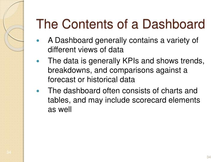 The Contents of a Dashboard