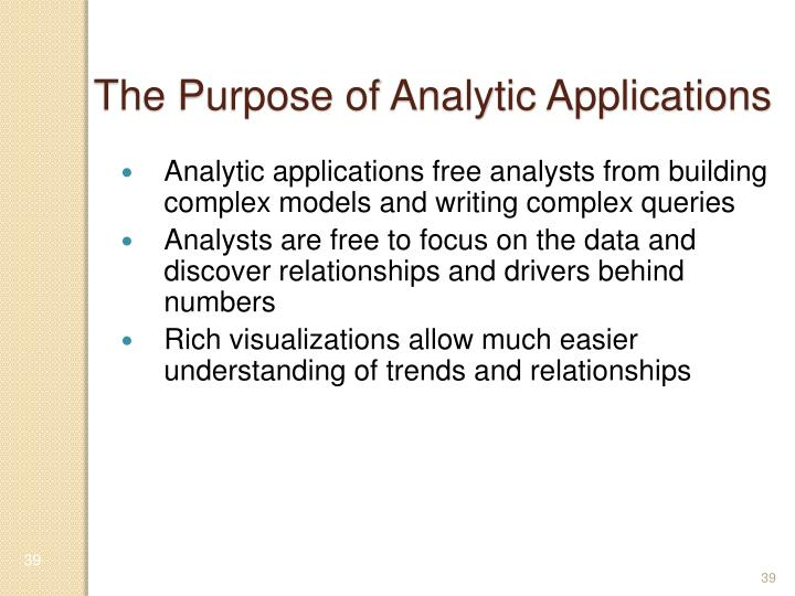 The Purpose of Analytic Applications
