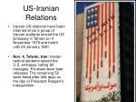 us iranian relations