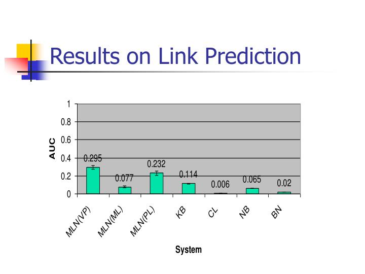 Results on Link Prediction