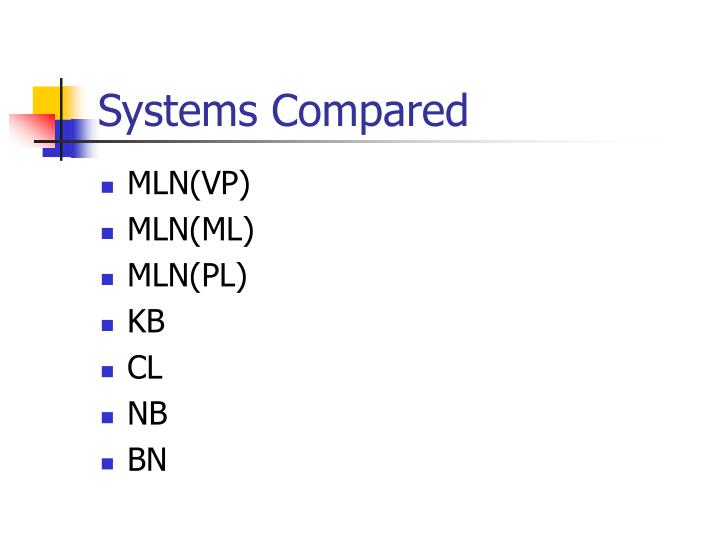 Systems Compared