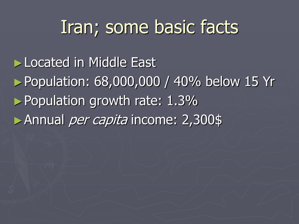 Iran; some basic facts