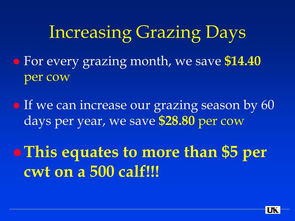 Increasing Grazing Days