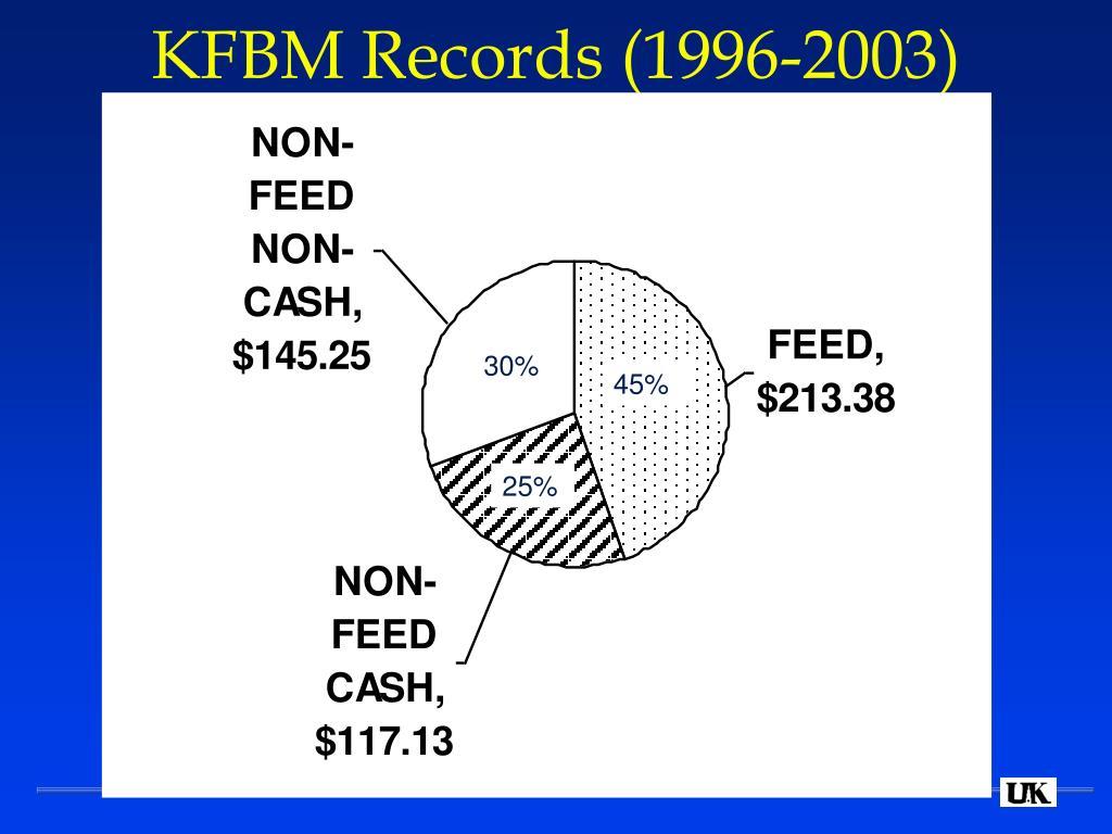 KFBM Records (1996-2003)