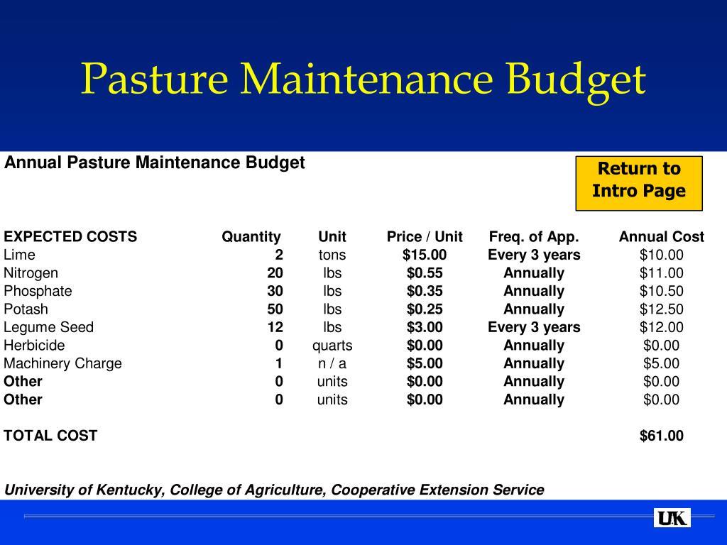 Pasture Maintenance Budget