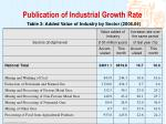 publication of industrial growth rate4