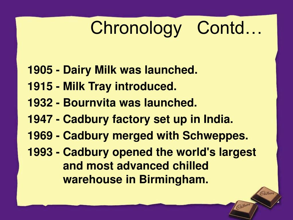 PPT - INDUSTRY & COMPETITIVE ANALYSIS CADBURY INDIA (Part