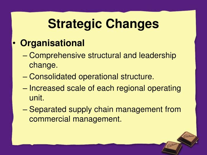 leadership and organizational strategic change Usawc strategy research project strategic leadership and organizational change: challenges in army transformation by lieutenant colonel michael g gould.