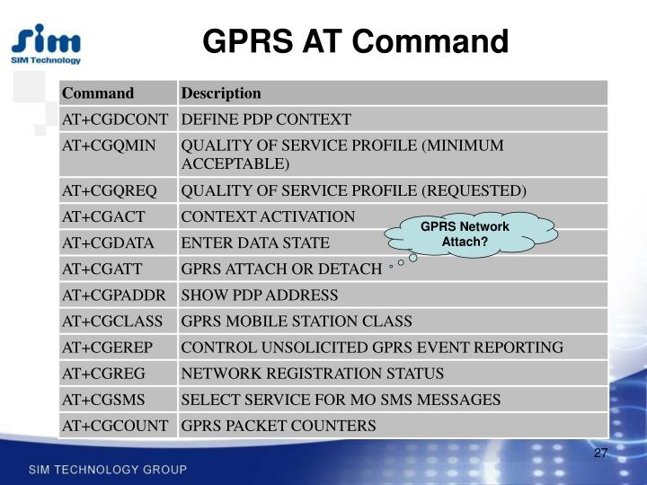 GPRS AT Command