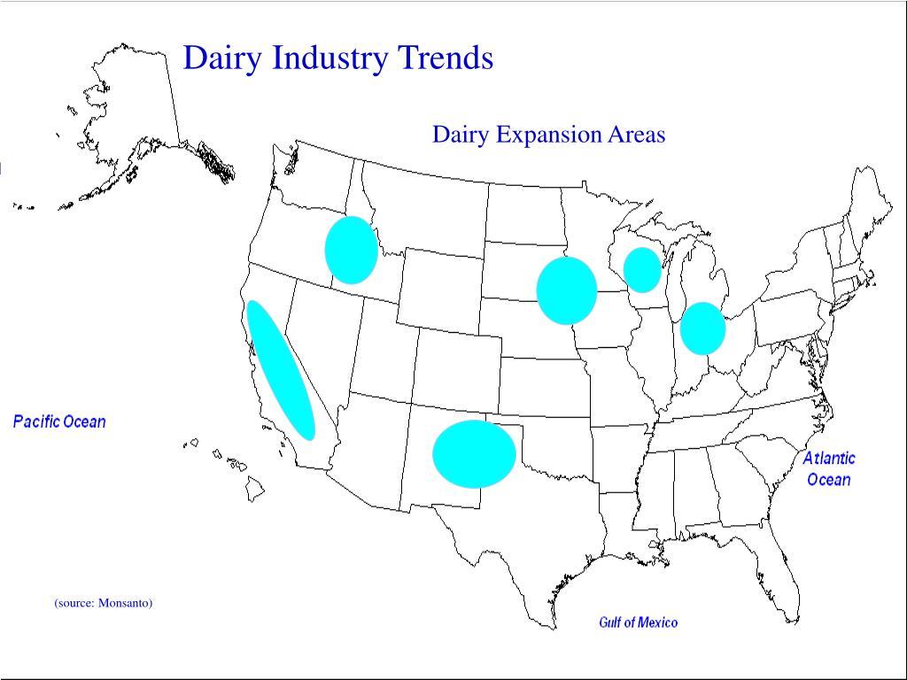 Dairy Industry Trends