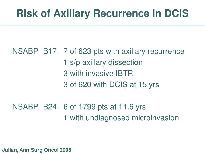 Risk of Axillary Recurrence in DCIS