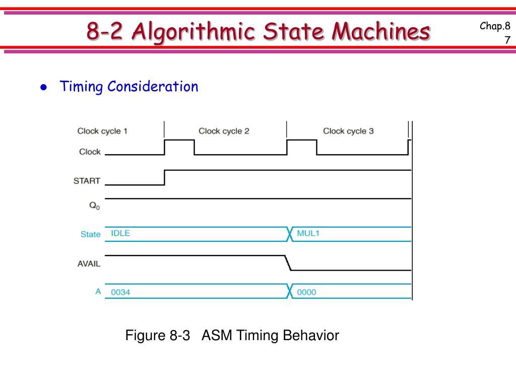 8-2 Algorithmic State Machines