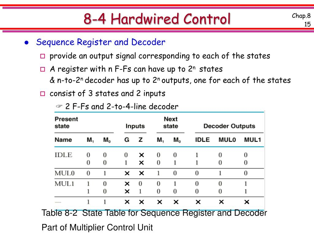 8-4 Hardwired Control