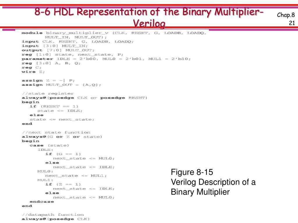 8-6 HDL Representation of the Binary Multiplier-Verilog
