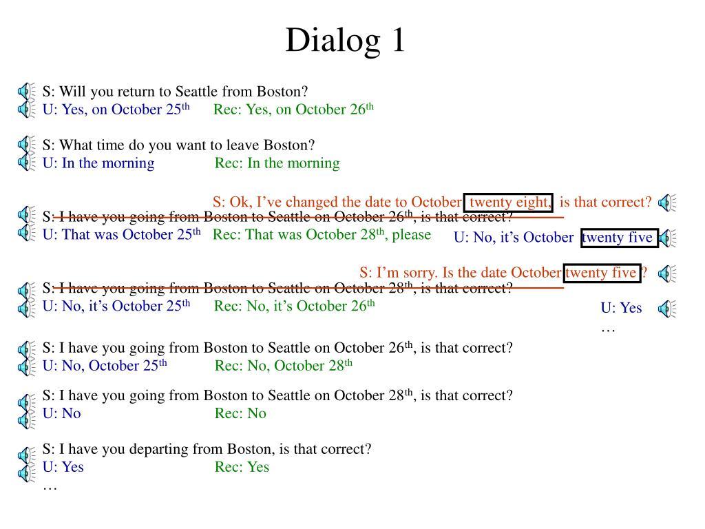 dialog 1 l.